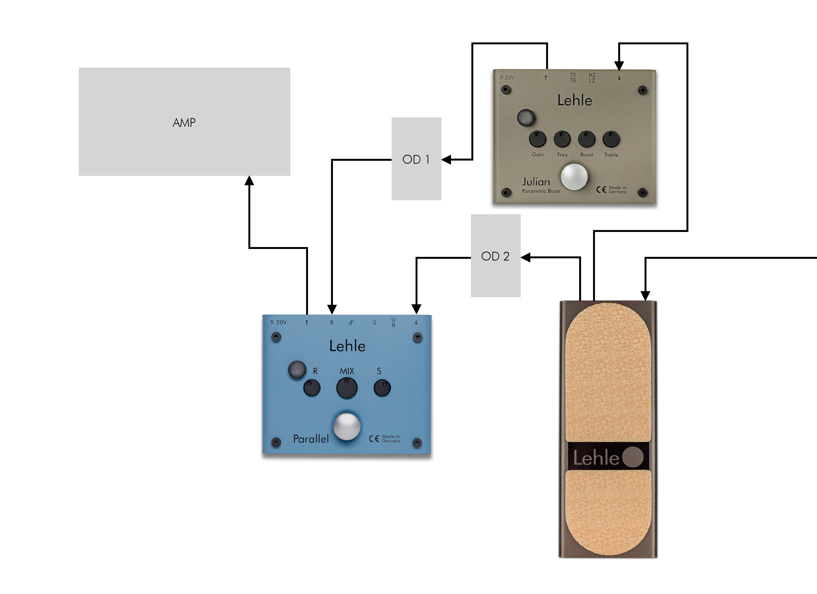 Lehle Pedals Related Posts To Fuzz Box Schematics Central And Pcbs But Since We Are Experimenting I Really Recommend Placing A Vibrato