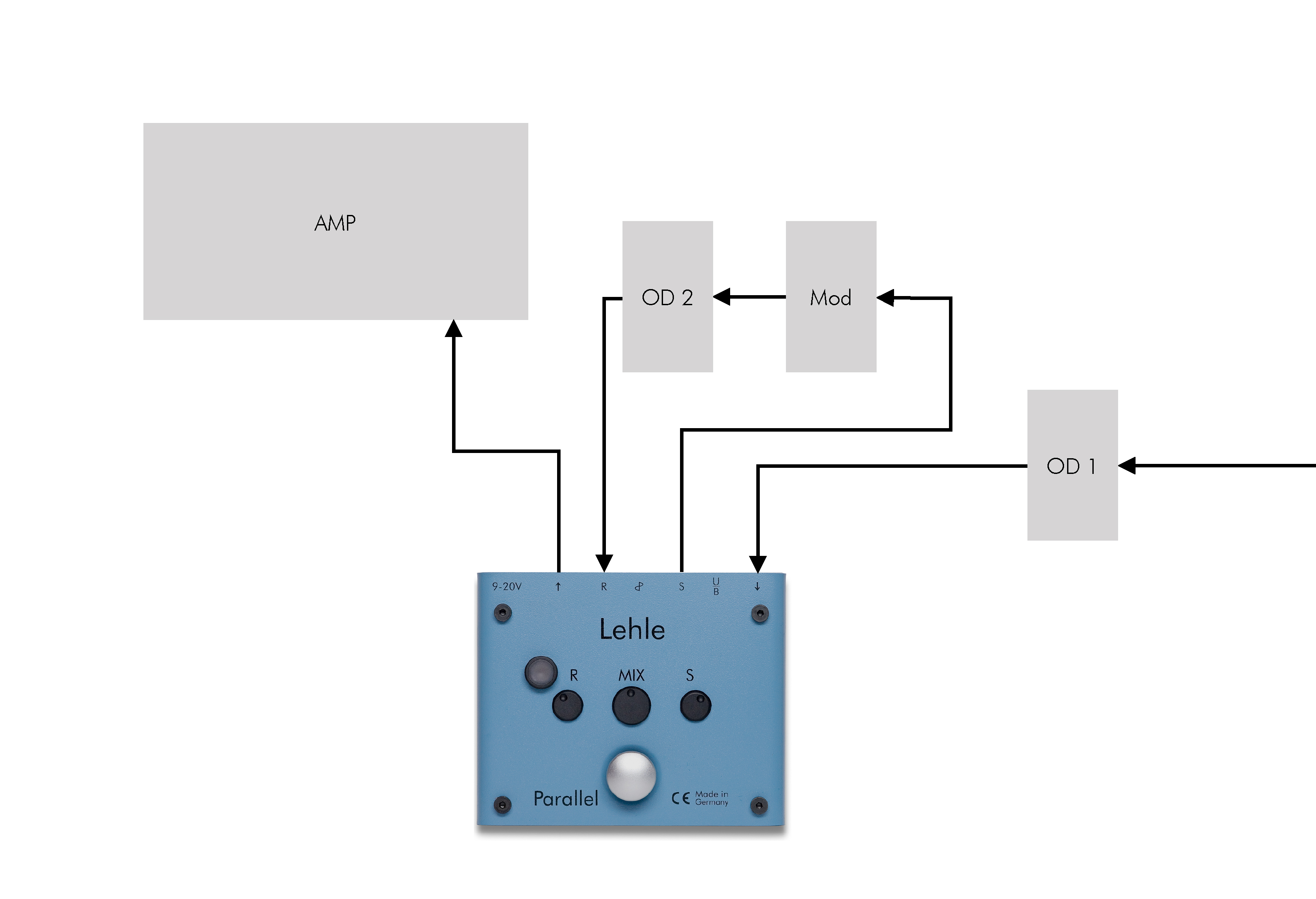 The Lehle Files Midi Effects Looper Wiring Diagram With Pickups Directly But Theres A Small Chance You Like Result Of Parallel Fuzz Pedal So Give It Try Start Low Gain Settings