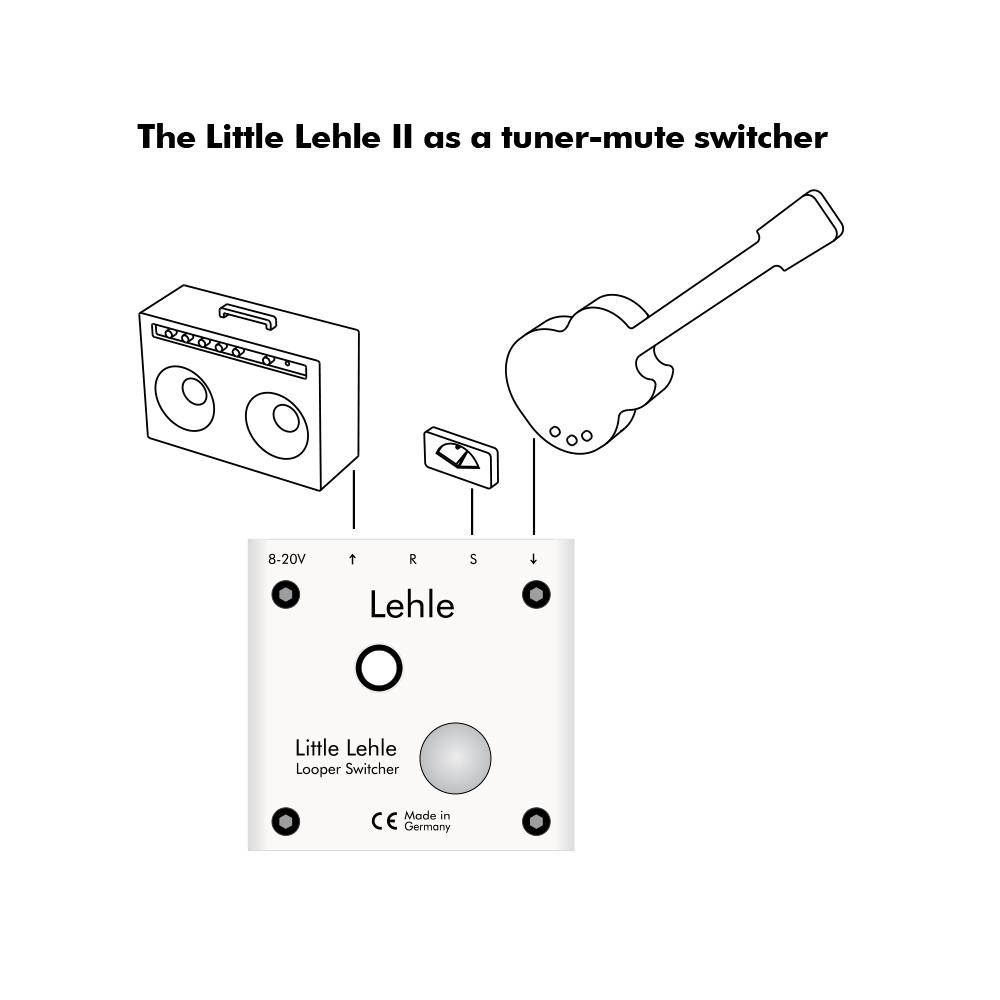 ab pedal diagram